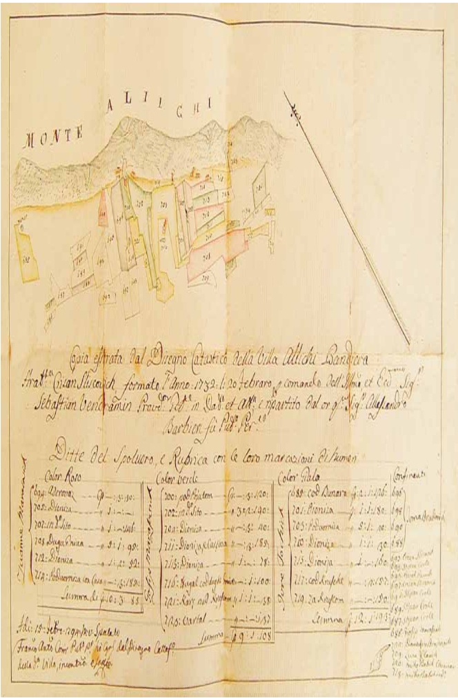 Cartographic Collection of the Kurir Family