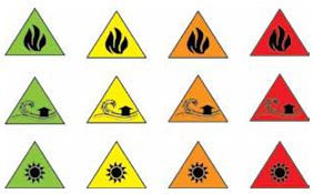 New designed symbols for climate change mapping on based on the traditional symbols of natural disasters